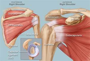 grinding shoulder joint picture 5