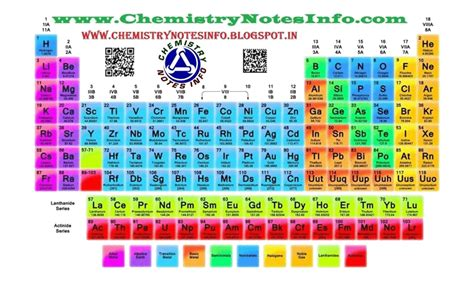 chemical elements on the hair that reacts to picture 14