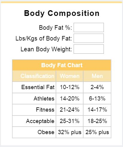 body composition calculator picture 1