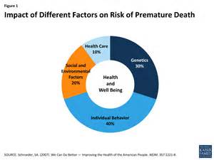 kaiser state health facts picture 13