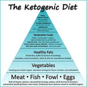 metabolic weight loss center picture 7