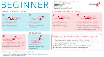 weight loss swim program fins picture 7