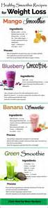 fruits to cleanse your body picture 6
