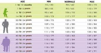 Normal high blood pressure picture 14