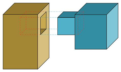 wood joints picture 10