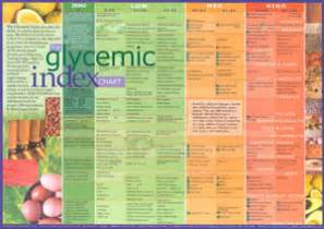 american diabetes glycemic diet picture 9