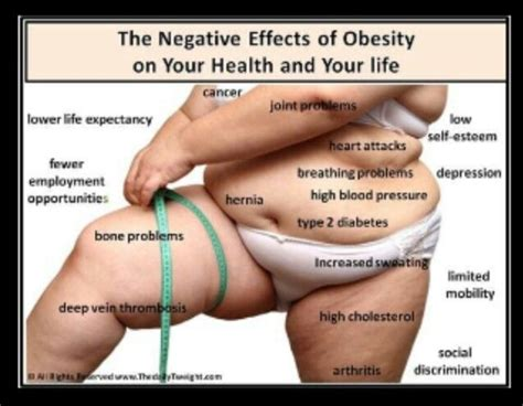 how the media influences weight loss picture 1