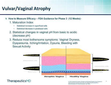 what irritates vagina to increase libido picture 6