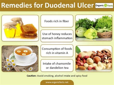 ulcer diet picture 2