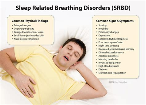 difficulty breathing while sleeping picture 2