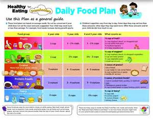 daily diet menu picture 3