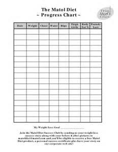 diet progress charts picture 2