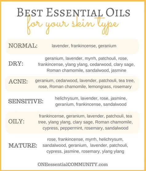 safflower oils for dry acne skin picture 3