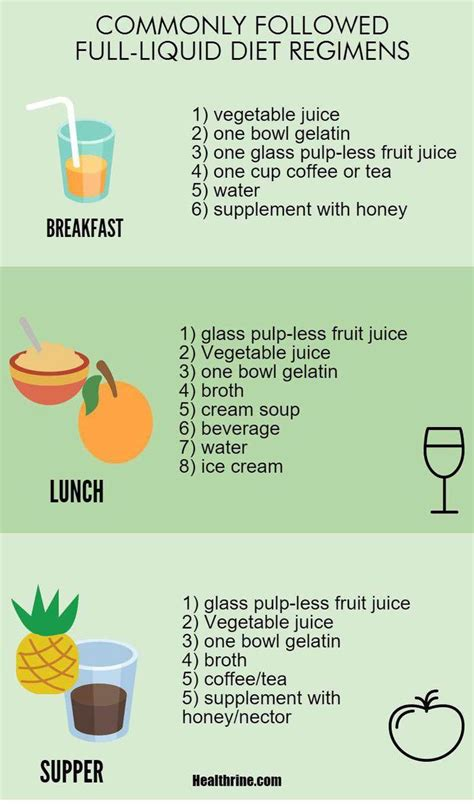 liquid weight loss diet picture 6