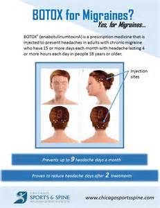 shoulder pain relief picture 14