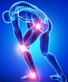 shoulder pain picture 7