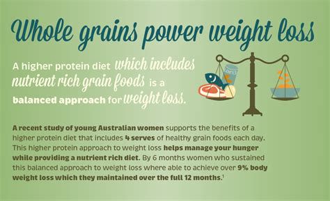 whole grains and weight loss picture 3