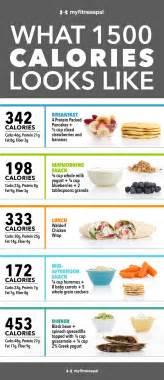 1500 calorie diet plan picture 6