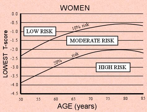testosterone replacement therapy and osteoporosis picture 11