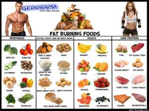 best fat burning foods fat burners picture 3