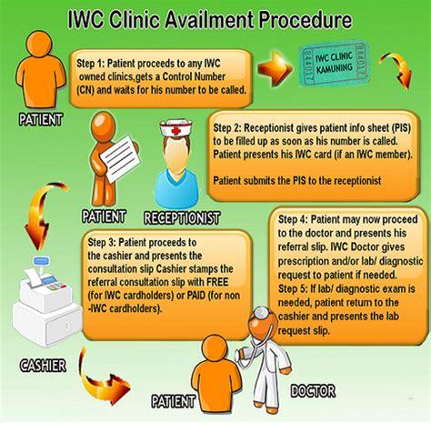 clinic para magpacheck-up upang mabuntis picture 1