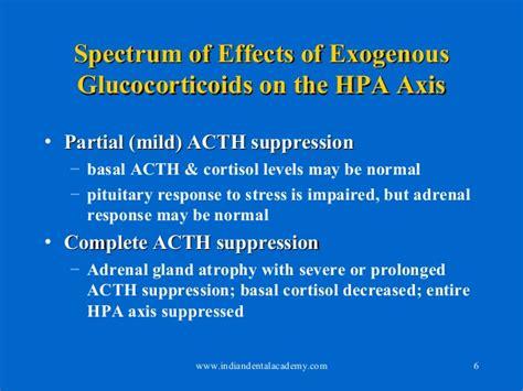 adrenal suppression picture 1