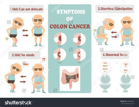 growth in the colon picture 1