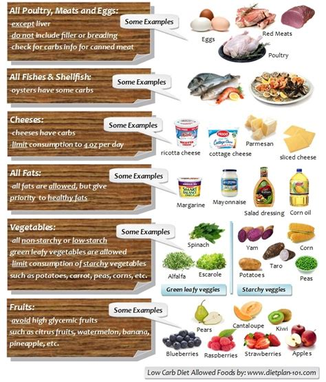 atkins diet rules picture 5