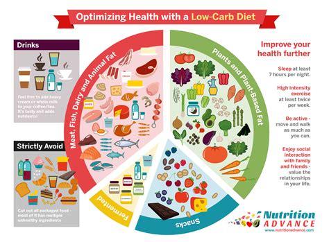 good diabetic foods picture 5