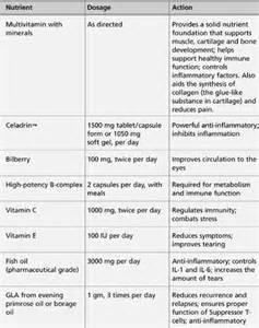 healing nutritional prescription picture 13