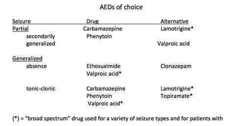 alternative to valproic acid for sleep picture 4