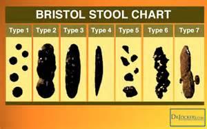 pudding dark bowel movement picture 10