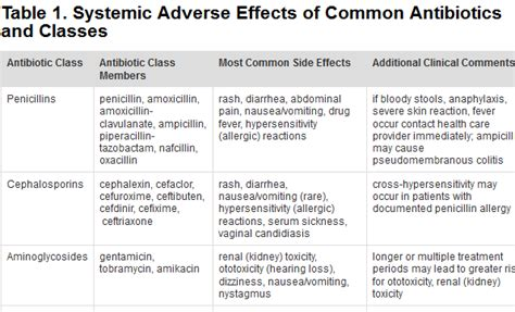 antibiotic side effects discoloring h picture 3