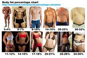 male to female developing feminine body fat picture 9