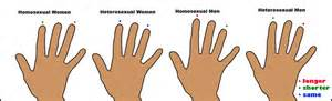 how is free testosterone measured picture 7