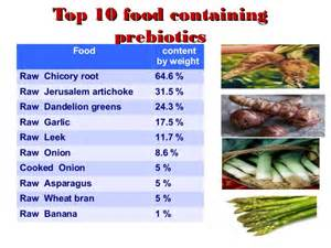 Malabsorption probiotics picture 5