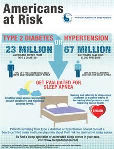 information on sleep apnea picture 3