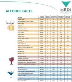 diet fo alcoholism picture 15