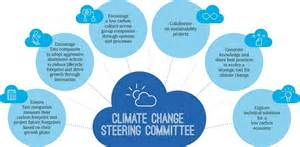 climate change committee picture 2