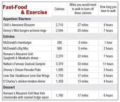 abd diet information picture 18