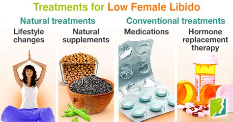 causes of low libido in women picture 4