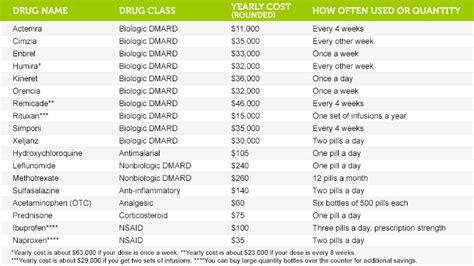 compare prescription drug prices picture 11
