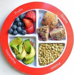 breakfast balance diet picture 6
