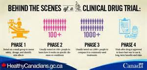 phase 3 clinical trials for herpes cure picture 14