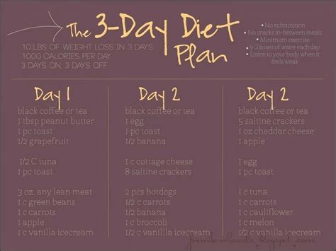 cardiac patients three day diet picture 9