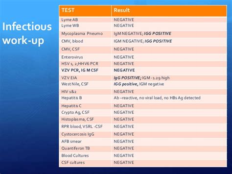 can a pcr blood test detect herpes picture 12