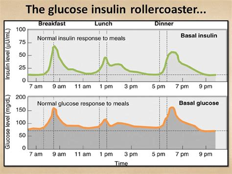 blood sugar level diet picture 7