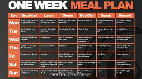 diet plan meals picture 2