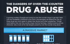 facts about abusing prescription drugs picture 2