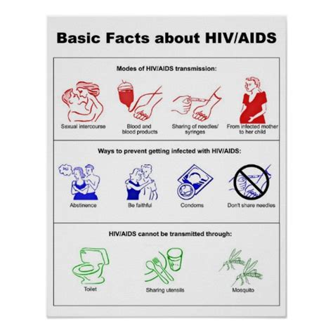 red facts about hiv picture 2